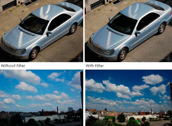 Ультрафиолетовый UV фильтр для объективов